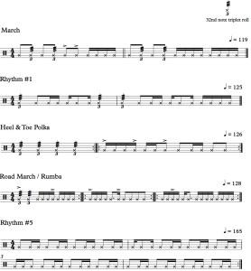 4.4 Masquerade rhythm notations